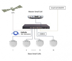 Super-Cell Distributed Small Cell System